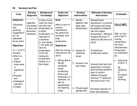 Acute respiratory failure nursing case study: subconsciously-allows gq